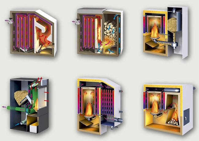 Lüftungsanlage Wärmerückgewinnung Stiftung Warentest ~ technische Illustration,Schnittgrafiken Heizkesselbauformen